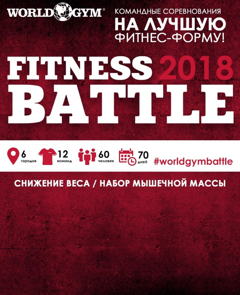 World Gym Fitness Battle 2018
