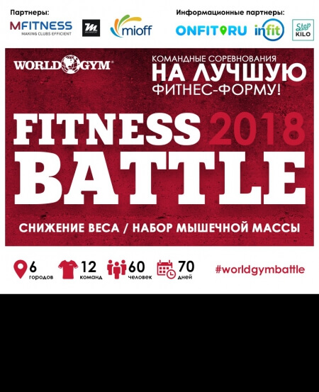 World Gym Fitness Battle 2018 – упорство и сила воли!